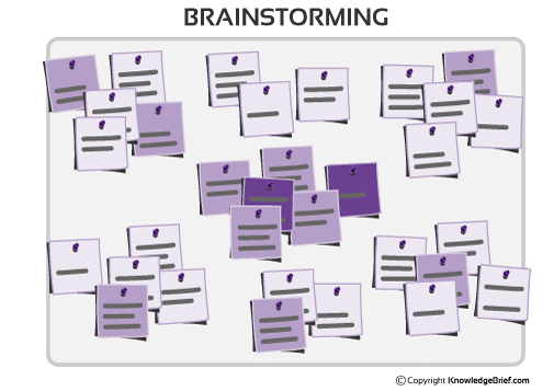 an overview of the benefits of brainstorming a creative thinking tool Because of the free-thinking environment, the session helps promote creative out-of-the-box ideas which break free from normal ways of thinking an analysis and critic of the proposed ideas is conducted only after the brainstorming is over.