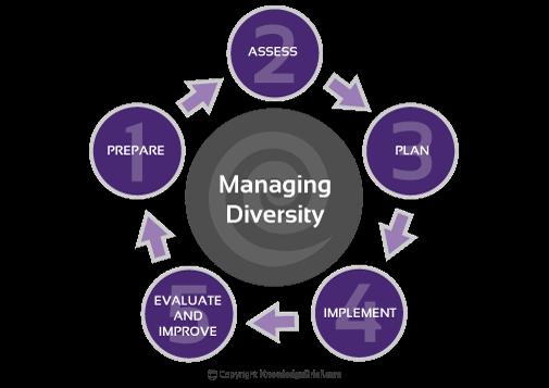 Applied Behavior Analysis Programs