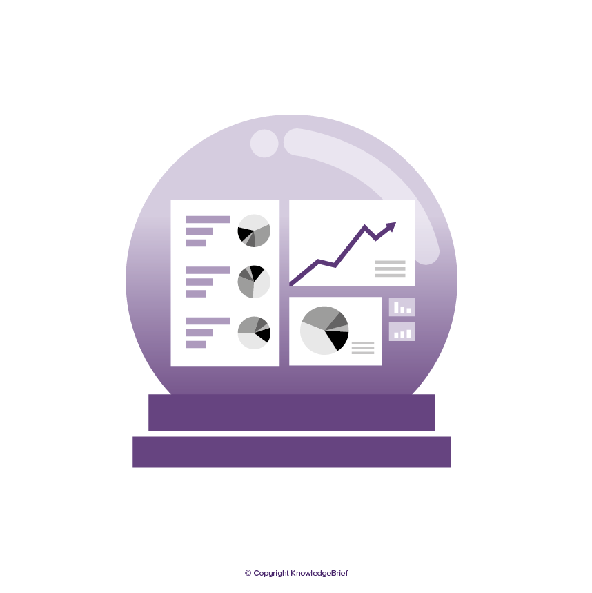 Econometric Forecasting Model