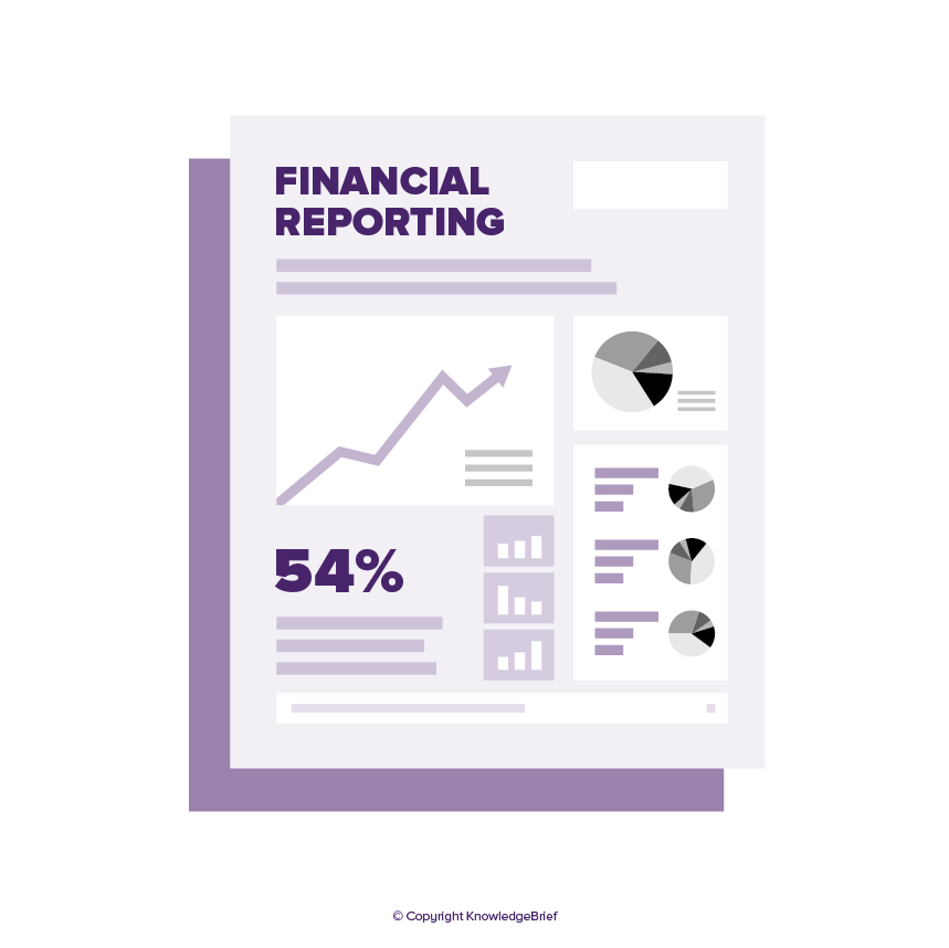 Financial Reporting Requirements