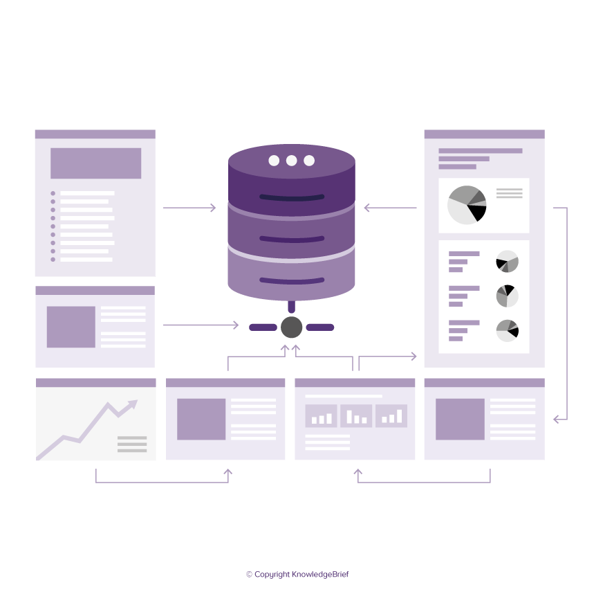 Information Database Marketing