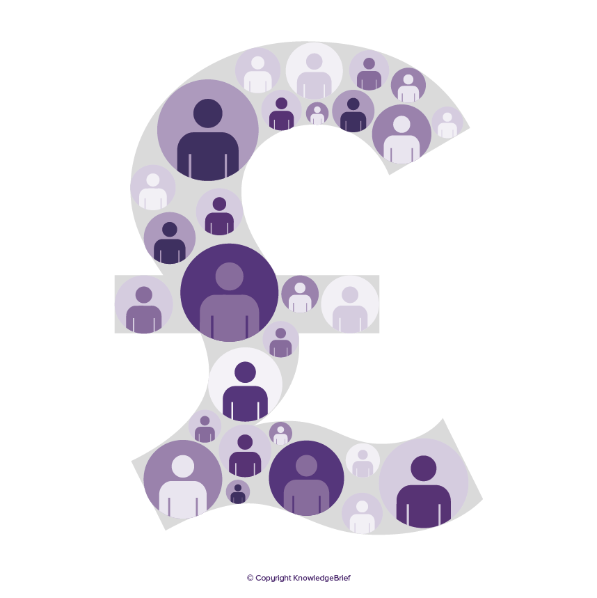 Purchasing Consortiumconsortia What Is It Definition Examples