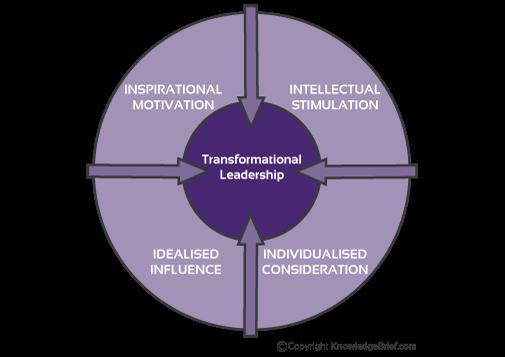Definition of organisational behaviour