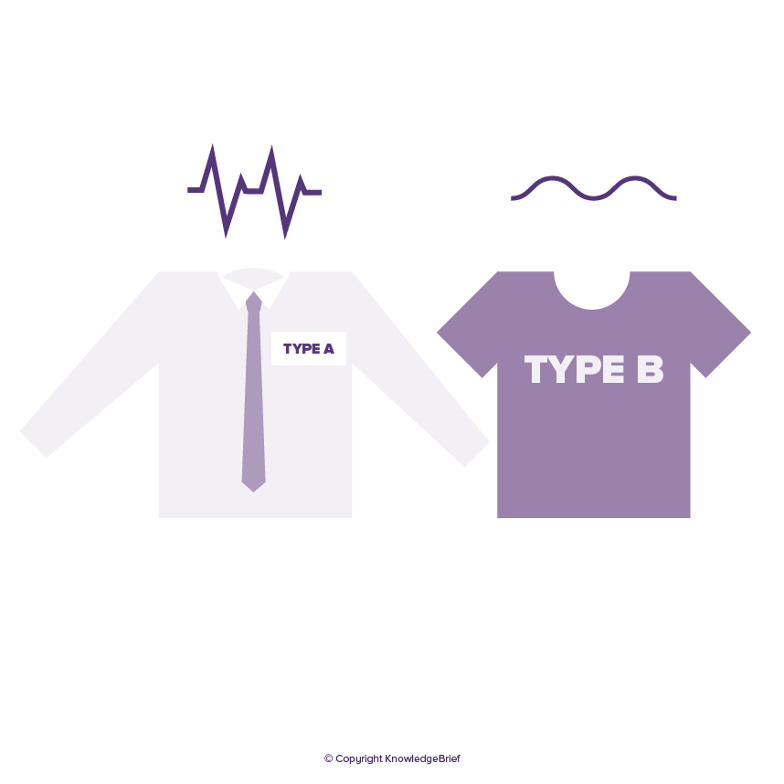 Type A and Type B Personality